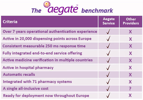 the-aegate-benchmark-table-banne-edit21